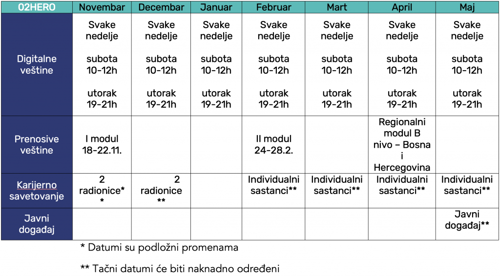 Raspored Srbija B level
