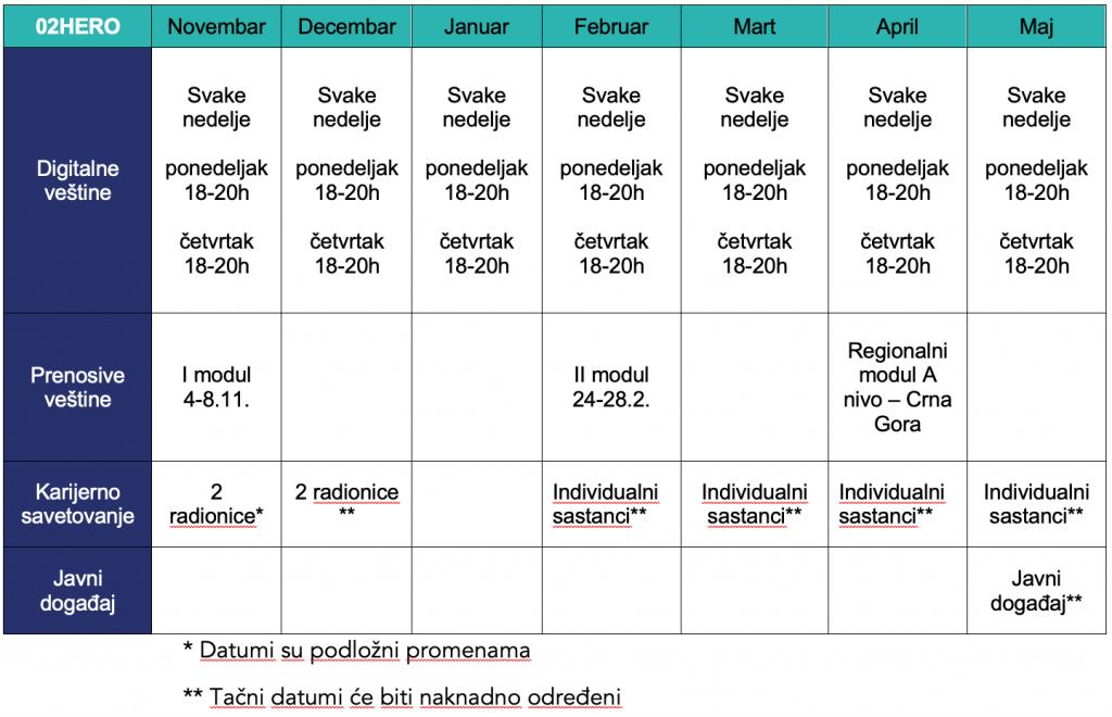 Kalendar Srbija A nivo